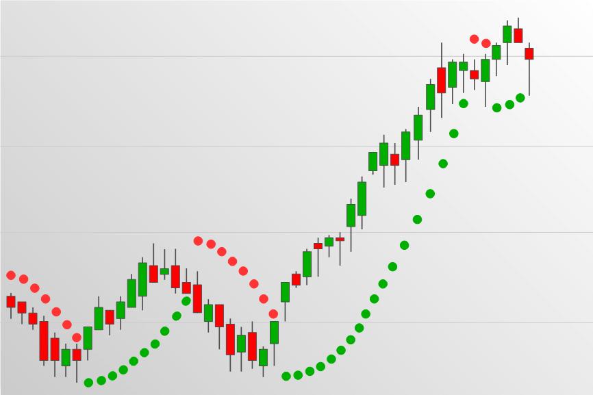 Parabolic SAR Chart